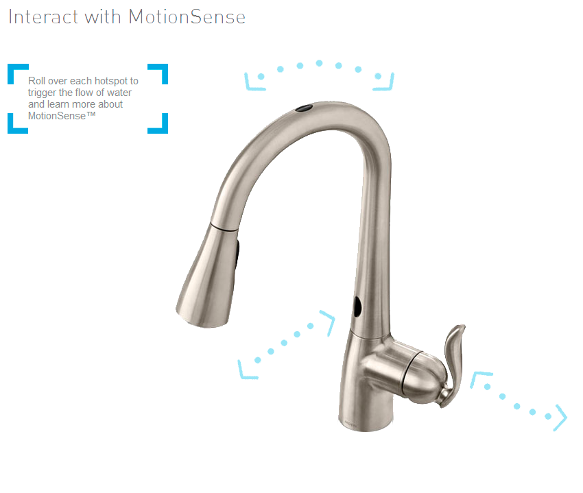moen arbor with motionsense kitchen faucet windy pinwheel
